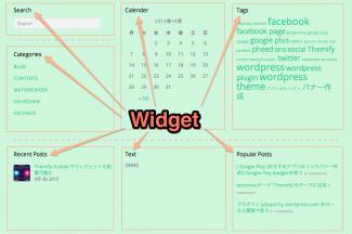 Themify builderのウィジェットモジュールを試す